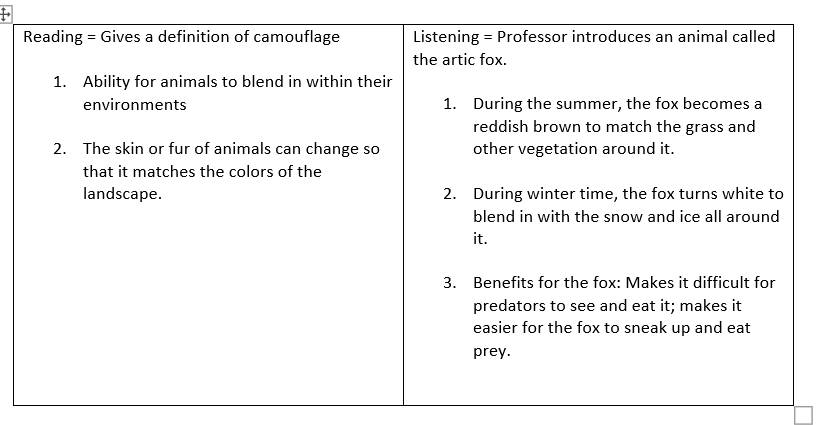TOEFL integrated 4 example notes